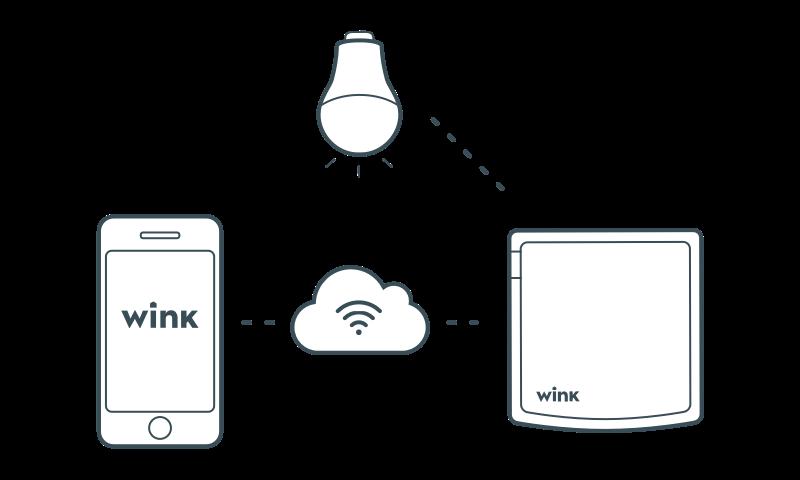 Wink Wink Bright Smart Lighting Essentials